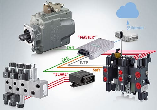 sterowanie elektroniczne firmy stw - Sterowanie elektroniczne firmy STW