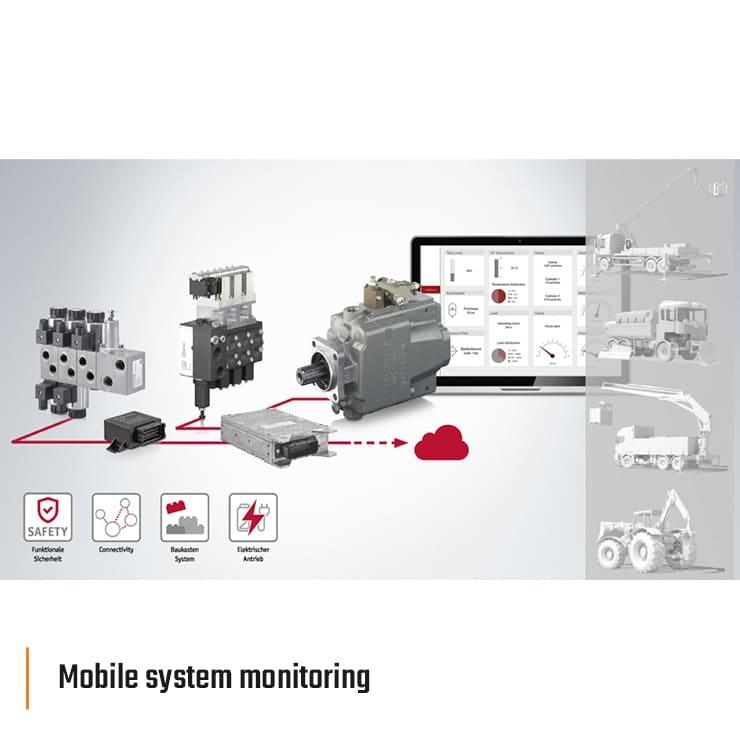 rdl hawe mobile system monitoring eng 740x740px - Hawe Hydraulik SE.