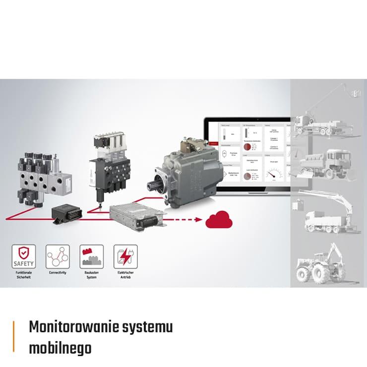 rdl hawe monitorowanie systemu mobilnego 740x740px - Hawe Hydraulik SE