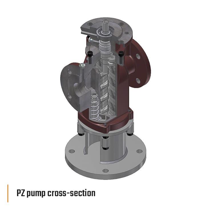 rdl seim pz pump cross section eng 740x740px - SEIM